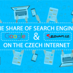 The share of search engines Google and Seznam on the Czech internet