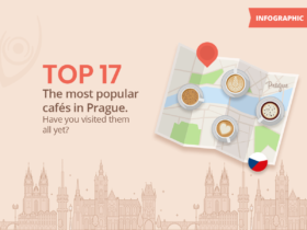 The most popular cafés in Prague. Have you visited them all yet?