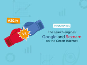 Infographics: The search engines Google and Seznam on the Czech Internet #2019